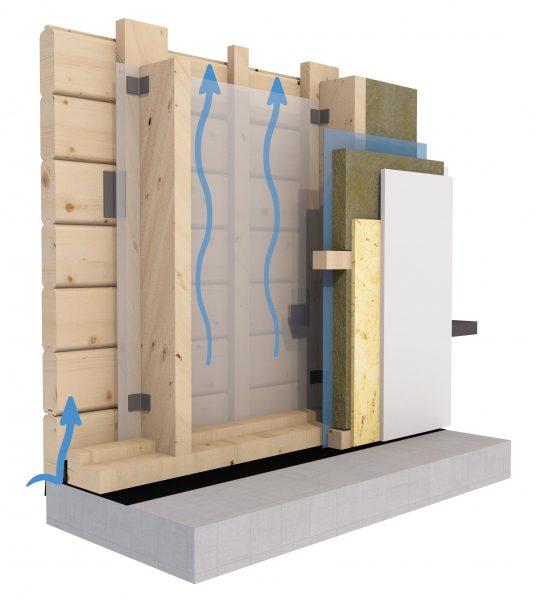 Timmervägg konstruktion timmerhus byggsats Jörnträhus - luftflöde - 2019